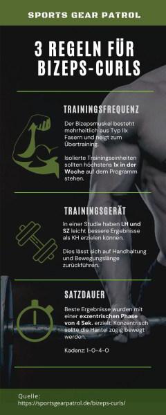Infografik Bizeps Curls Ausführung